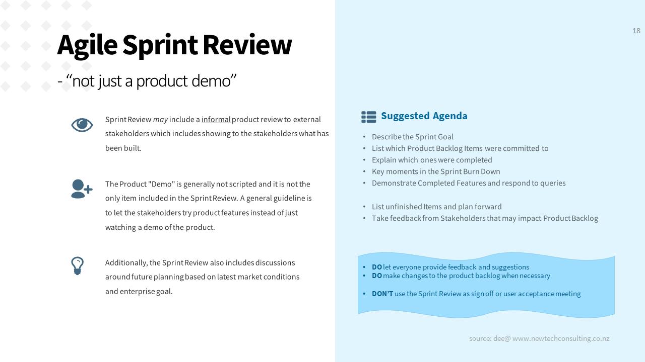 Agile Sprint Review Slide